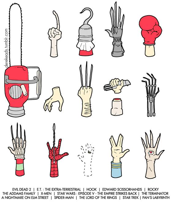 ocê Consegue Identificar De Quem São Essas Mãos? Resposta