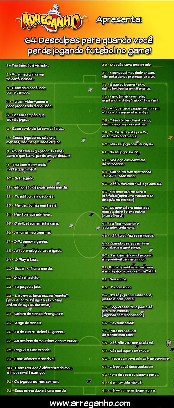 64 desculpas para você usar quando perde no futebol do video game!