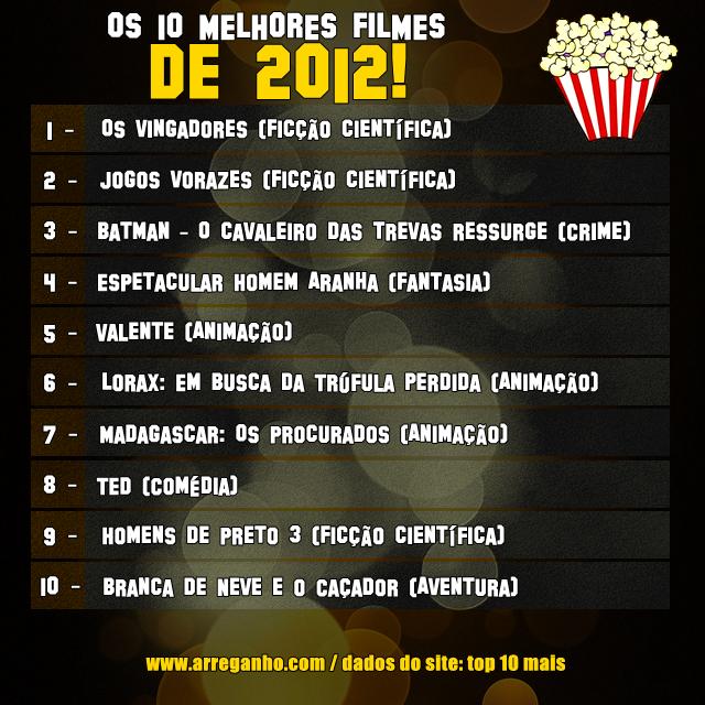 Top 10 Melhores Filmes de 2012