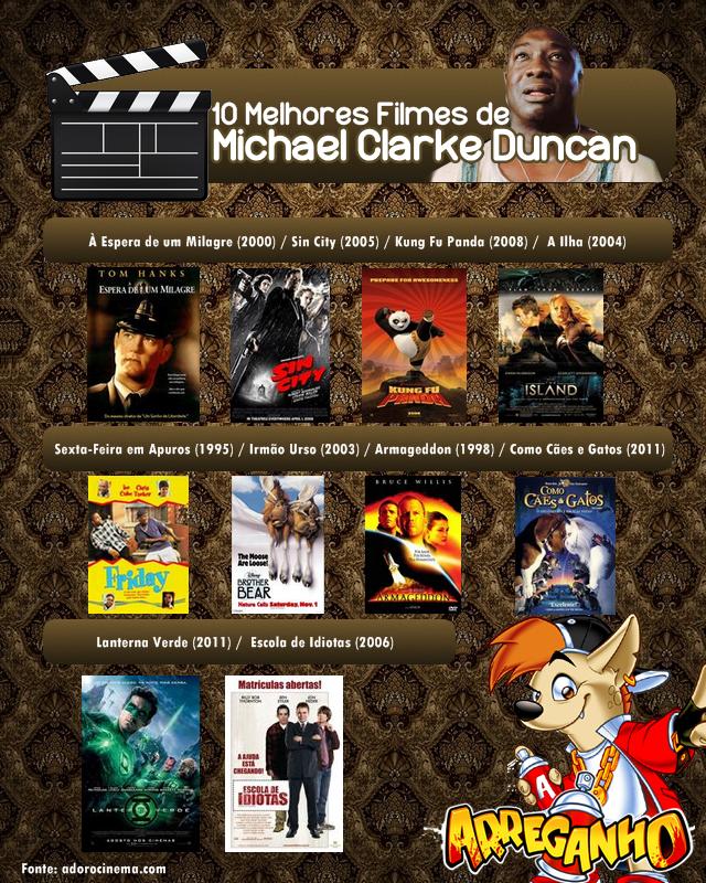 Top 10 Melhores Filmes De Michael Clarke Duncan