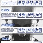 4 Tipos de Carecas