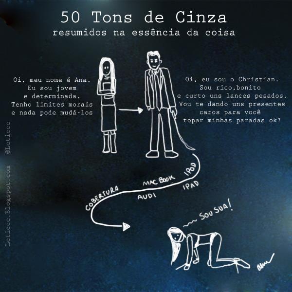 Livro 50 Tons de Cinza Resumido em um Infográfico
