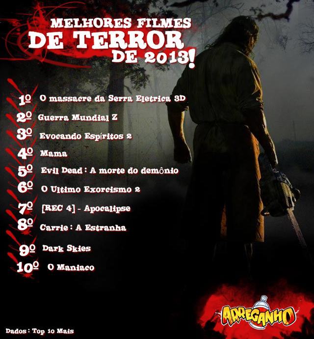 Top 10 Melhores filmes de terror de 2013