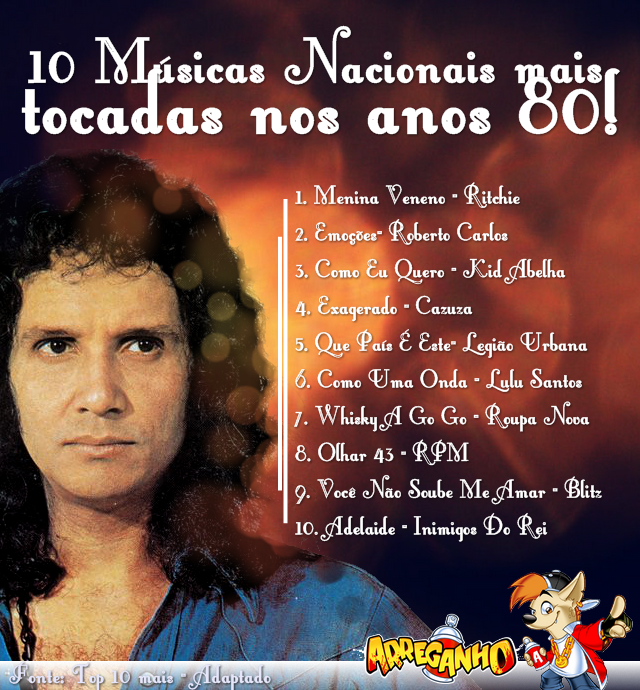 10 Músicas Nacionais Mais Tocadas Nos Anos 80