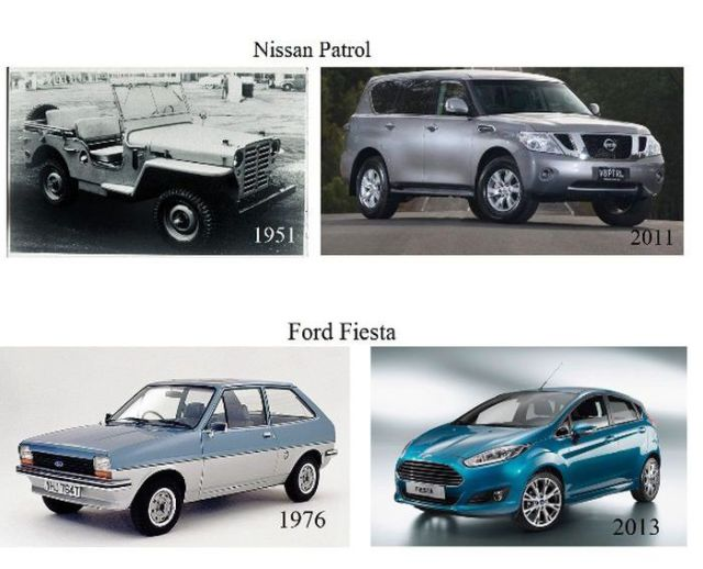 A Evolução De Alguns Carros Com O Tempo