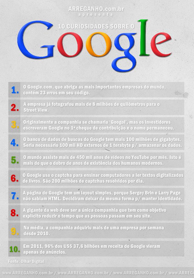 10 Curiosidades sobre o Google
