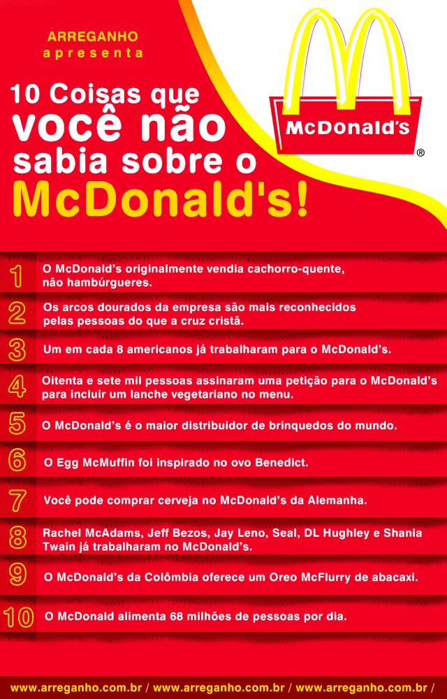 10 Coisas que você não sabia sobre o McDonalds