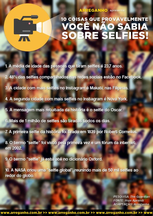10 Coisas que provavelmente você não sabia sobre Selfies