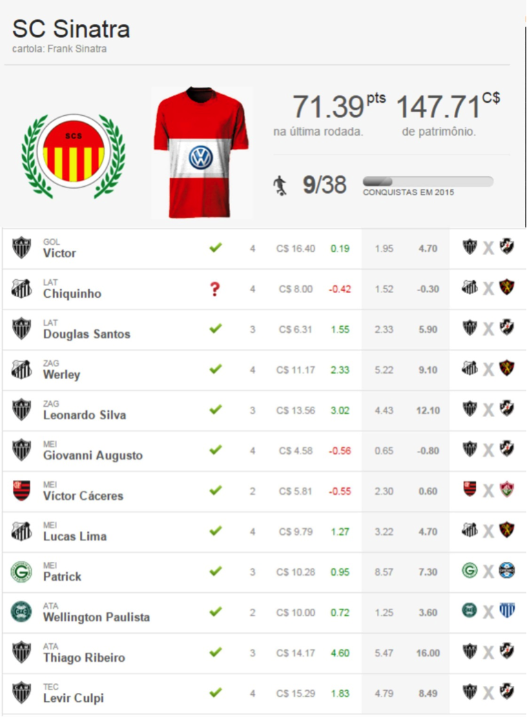 Sinatra FC Cartola