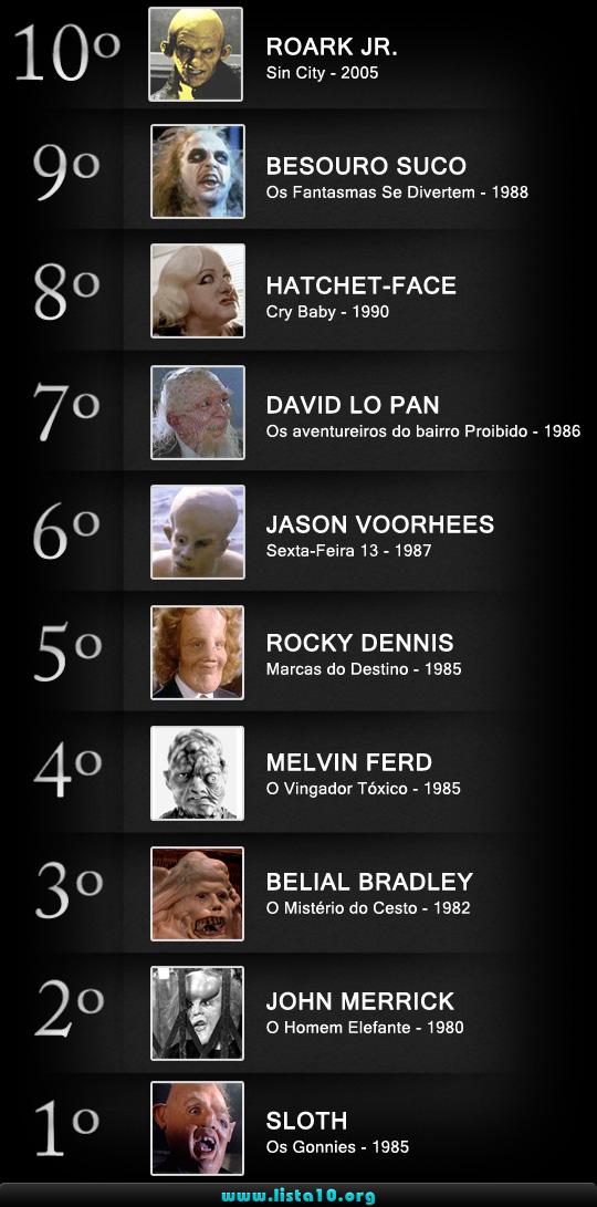 Os Personagens Mais Feios Do Cinema