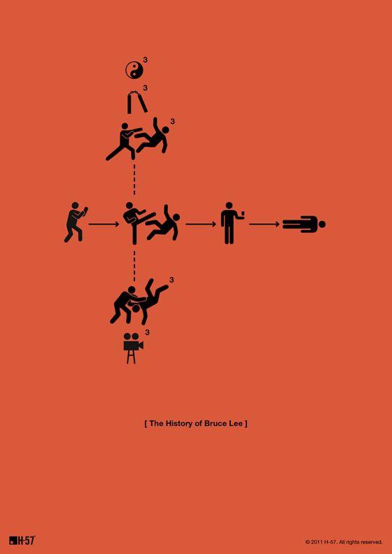 A História De Pessoas Famosas Contada Em Posters 03