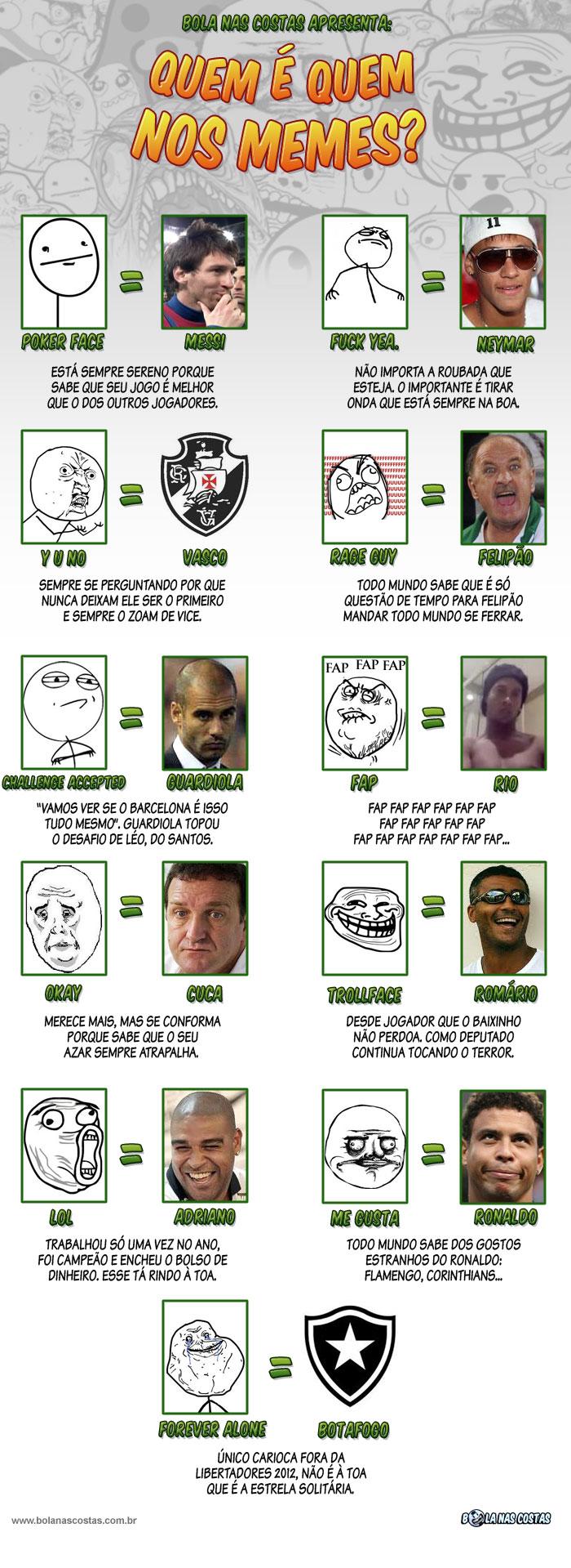 Quem é Quem nos Memes do Futebol?