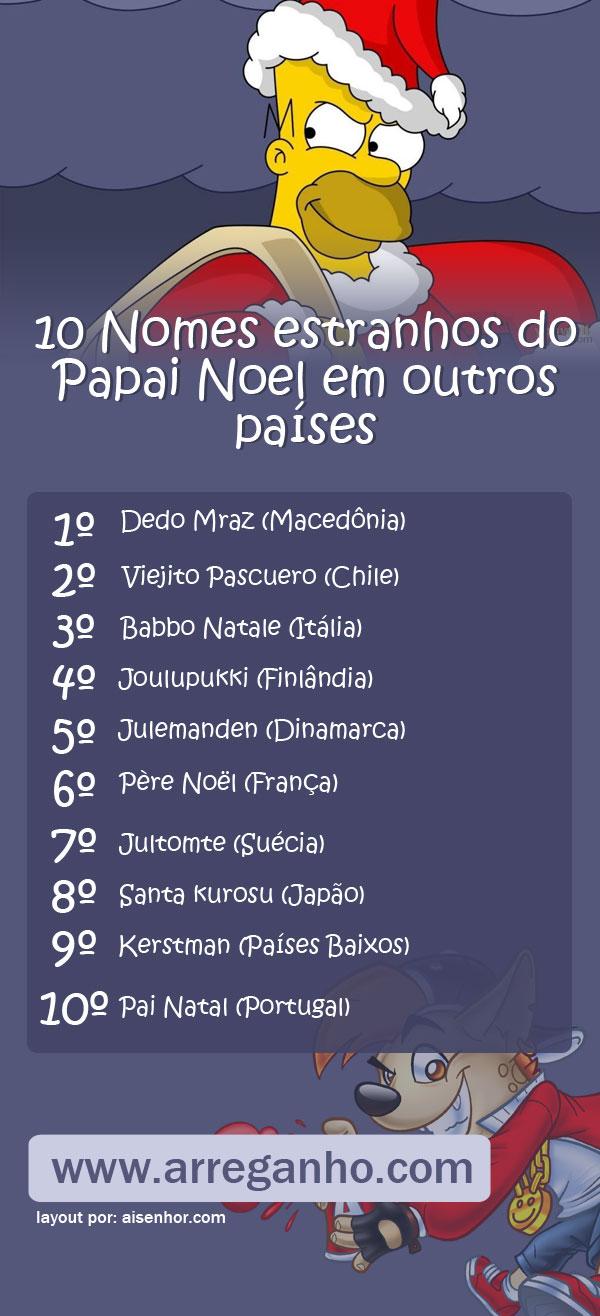 10 Nomes Estranhos do Papai Noel em Outros Países