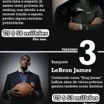 Top 5: Atletas Mais Bem Pagos do Mundo (2012)