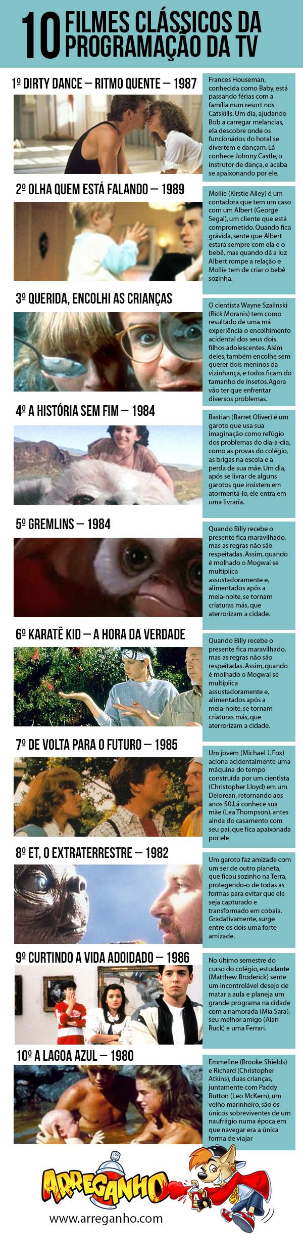 10 Filmes Clássicos da TV