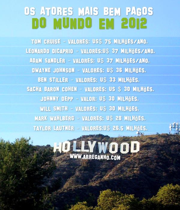 Os 10 Atores Mais Bem Pagos do Mundo em 2012!