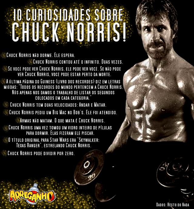10 Curiosidades Sobre Chuck Norris