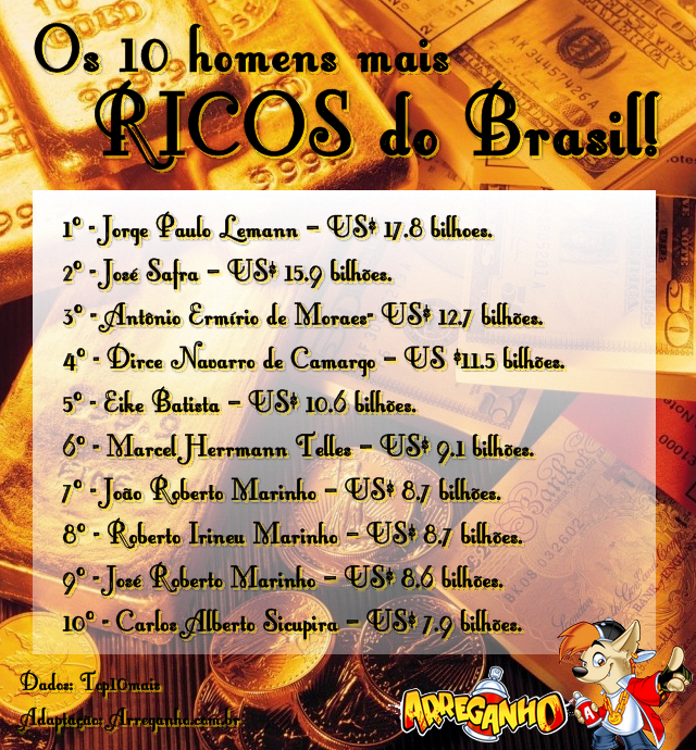 Top 10 homens mais ricos do Brasil em 2013