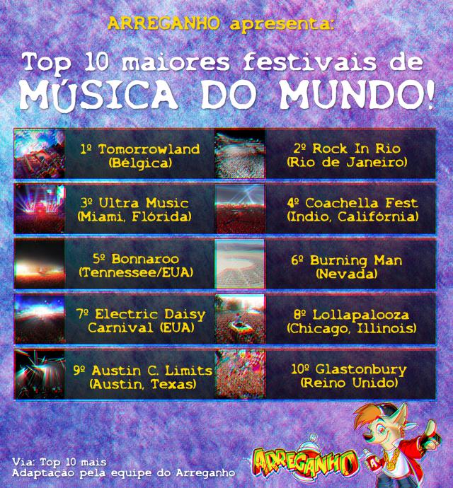 Top 10 Maiores Festivais de Musicas do Mundo!