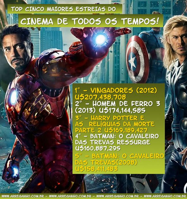Top 5 Maiores Estreias do Cinema De Todos Os Tempos!