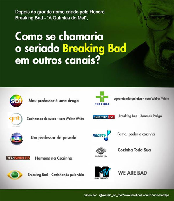 Como se chamaria o seriado Breaking Bad em outros canais