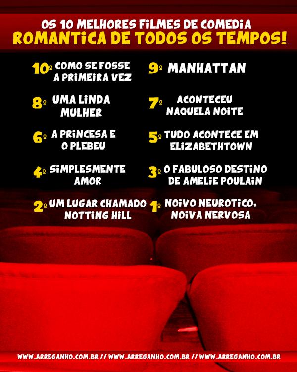 Os 10 Melhores Filmes de Comédia Romântica de Todos os Tempos