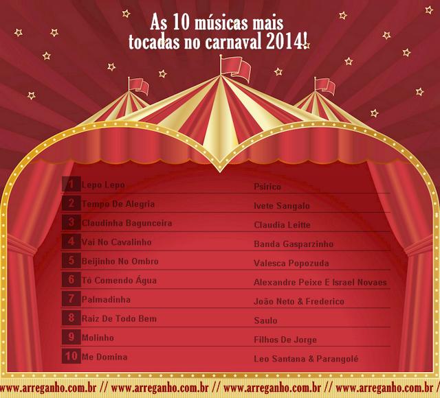As 10 músicas mais tocadas no carnaval 2014