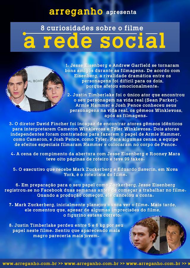8 Curiosidades sobre o filme A Rede Social