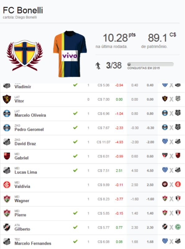 FC Bonelli Arreganho