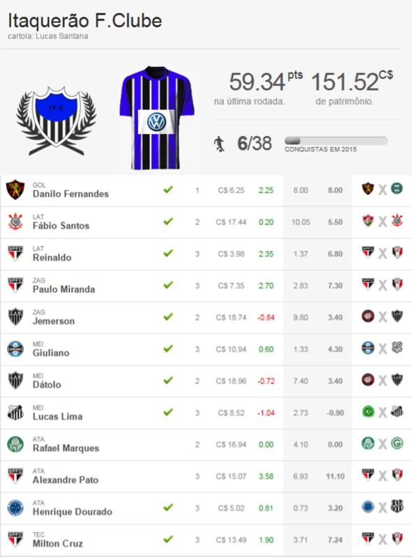 Itaquerão FC